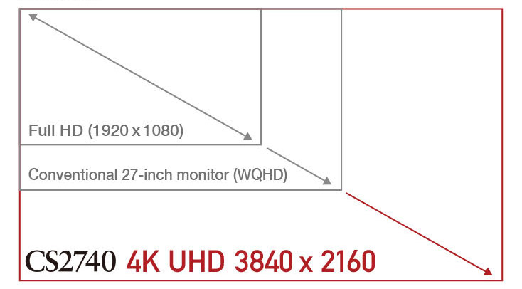 B3k Digital Eizo Monitors